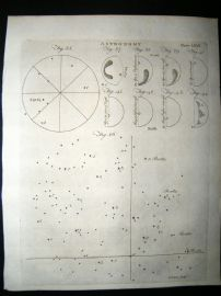 Astronomy C1790 Antique Print. 66